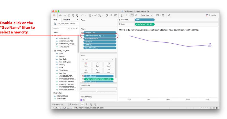 Screenshot showing select Geo Type filter