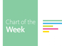 Chart of the Week: #BlackWomensEqualPay